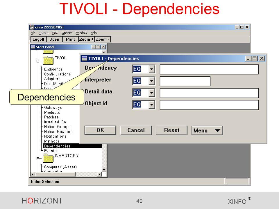 HORIZONT 40 XINFO ® TIVOLI - Dependencies Dependencies