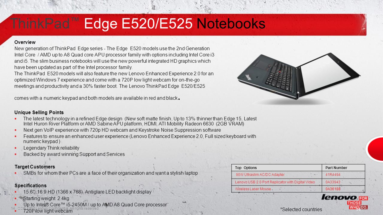 14© 2011 Lenovo Confidential. All rights reserved. ThinkPad ™ Edge E520/E525 Notebooks Overview New generation of ThinkPad Edge series - The Edge E5