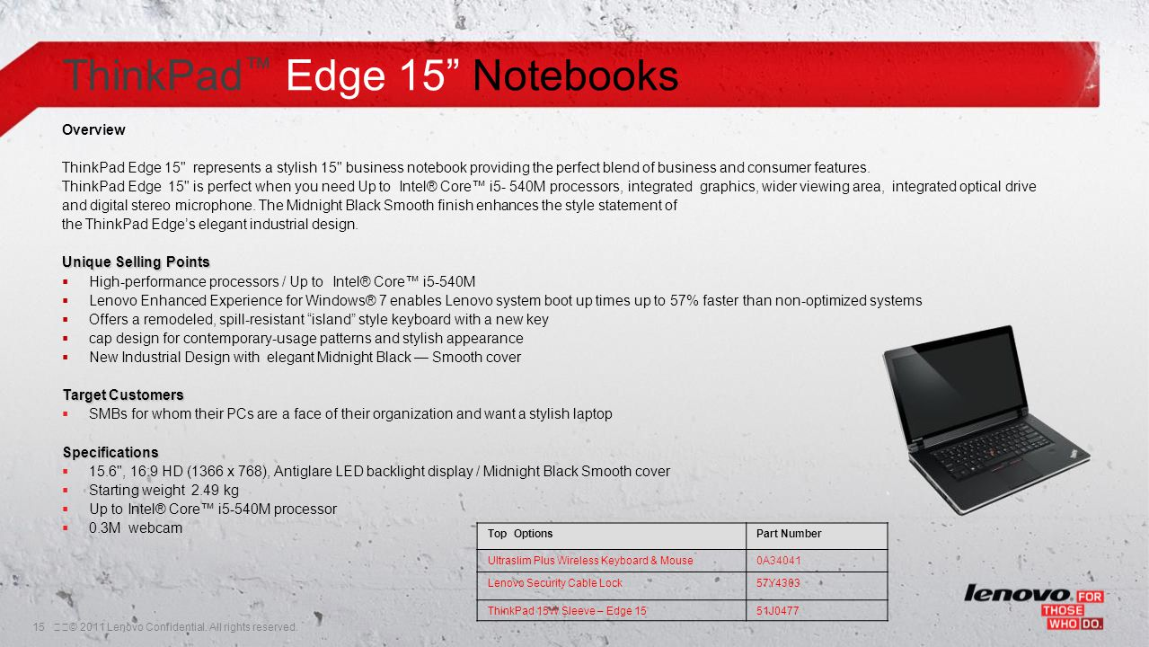 15© 2011 Lenovo Confidential. All rights reserved. Overview ThinkPad Edge 15