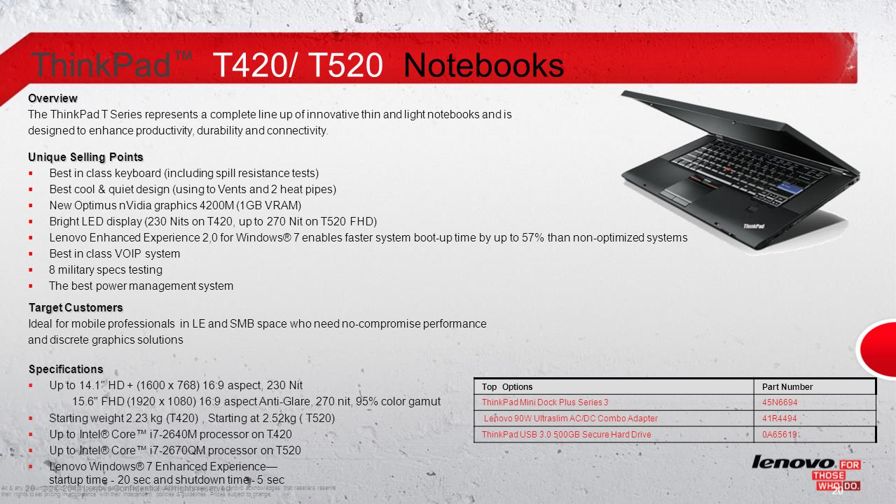 20© 2011 Lenovo Confidential. All rights reserved. ThinkPad ™ T420/ T520 Notebooks Overview The ThinkPad T Series represents a complete line up of i
