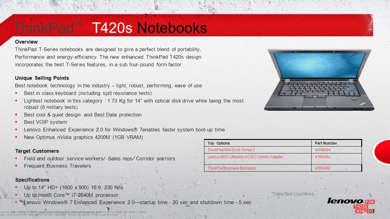 21© 2011 Lenovo Confidential. All rights reserved. ThinkPad ™ T420s Notebooks Overview ThinkPad T-Series notebooks are designed to give a perfect bl