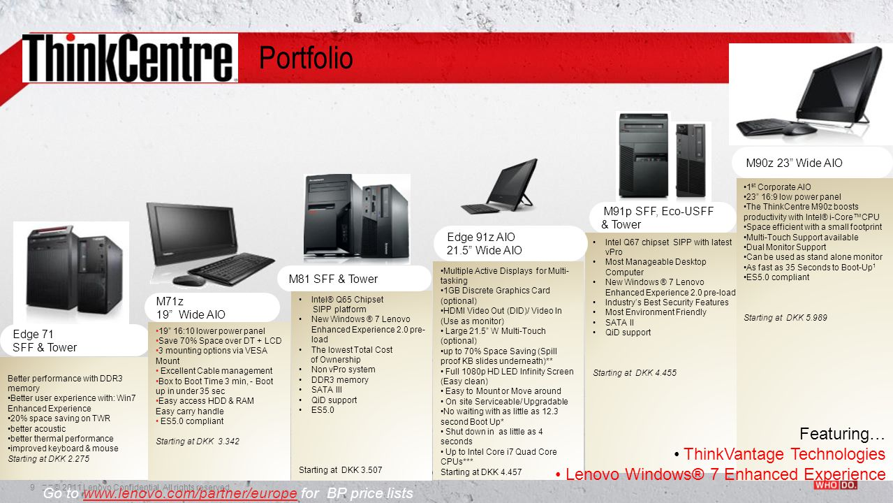 60© 2011 Lenovo Confidential.All rights reserved.