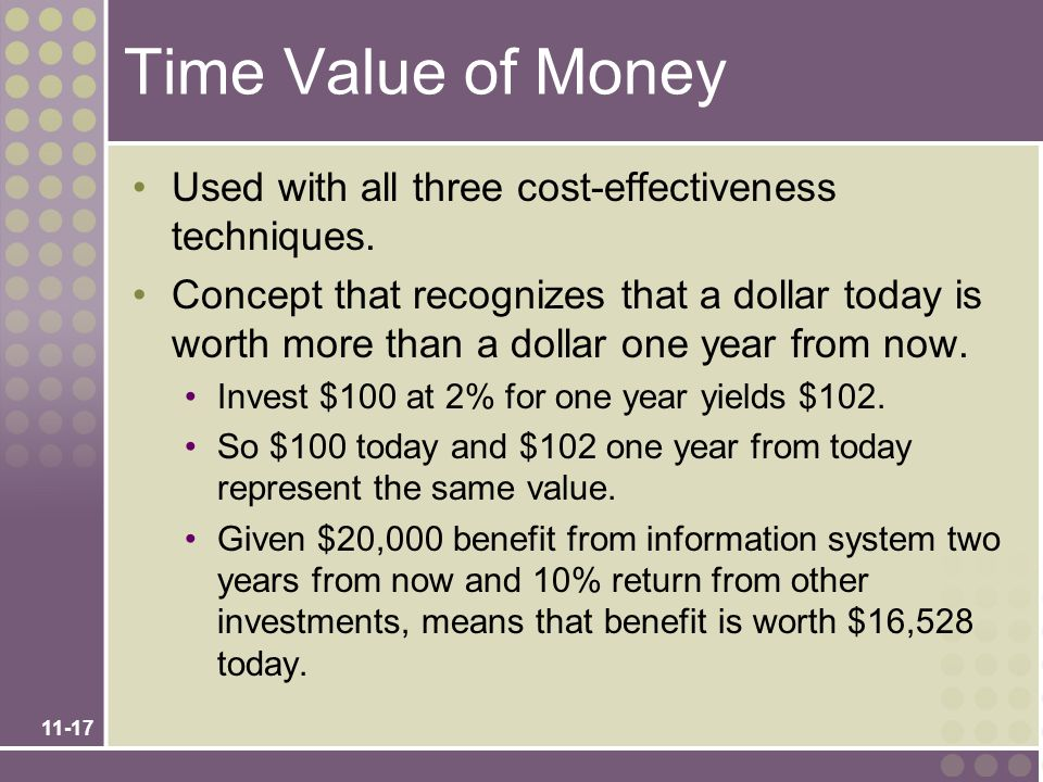 11-17 Time Value of Money Used with all three cost-effectiveness techniques.