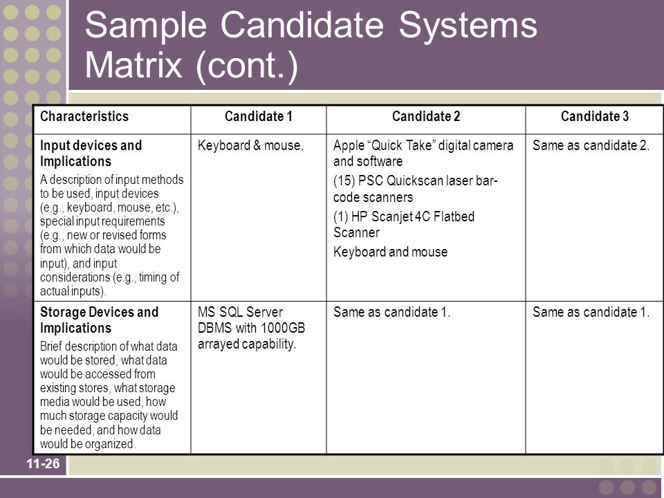 11-26 Sample Candidate Systems Matrix (cont.) CharacteristicsCandidate 1Candidate 2Candidate 3 Input devices and Implications A description of input m