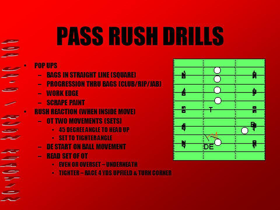 PASS RUSH DRILLS SET POINT DRILL –START ON BALL MOVEMENT –EXPLODE TO SET POINT 4 YARDS DEEP –BIG 1 ST STEP –PLAY AT HEIGHT OF STANCE LEAN DRILL –ALIGN