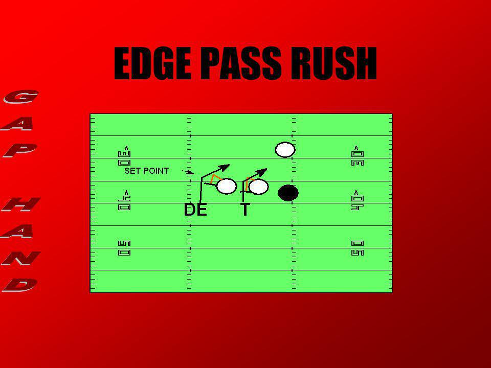 EDGE PASS RUSH PICK A SPOT (SET POINT) (LOOK BEYOND) GET OFF (WORK EDGE – MOVE CENTER) CLUB-RIP –KNOCK GAP HAND (ELBOW AREA) STEP FOR WIDTH –STEP WITH