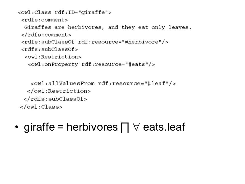 giraffe = herbivores ∏  eats.leaf