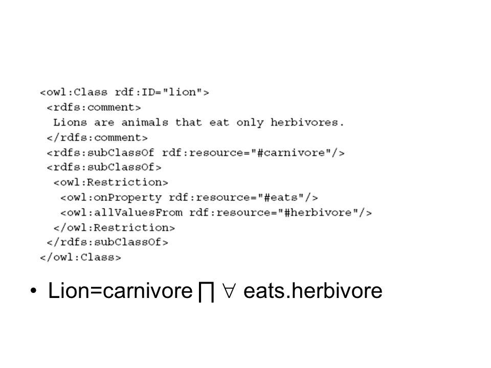 Lion=carnivore ∏  eats.herbivore