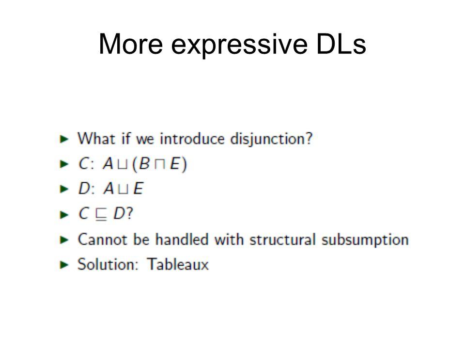 More expressive DLs