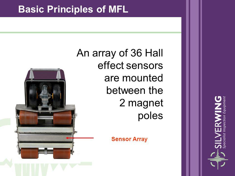 An array of 36 Hall effect sensors are mounted between the 2 magnet poles Sensor Array Basic Principles of MFL