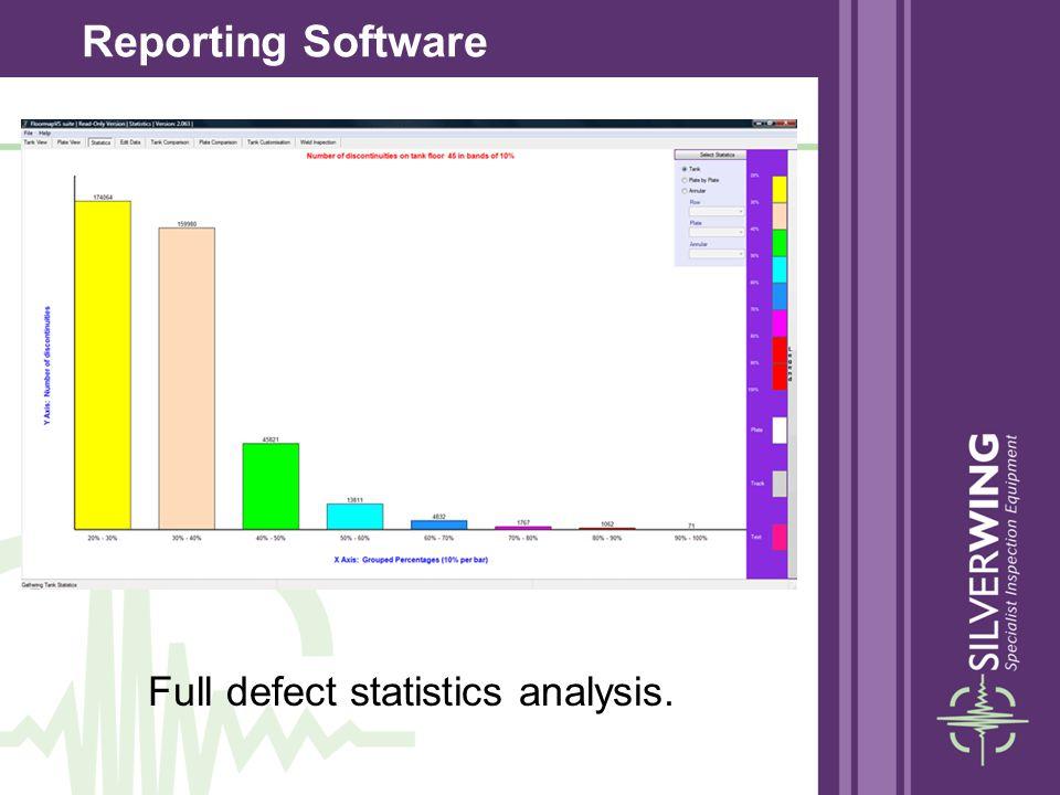 Full defect statistics analysis. Reporting Software