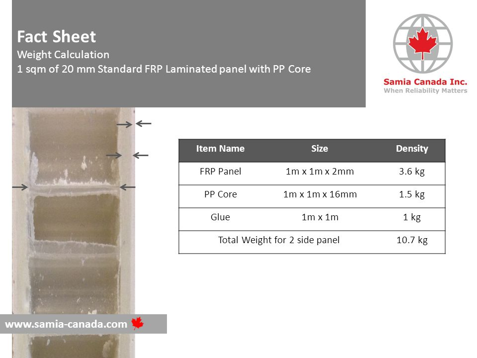 Item NameSizeDensity FRP Panel1m x 1m x 2mm3.6 kg PP Core1m x 1m x 16mm1.5 kg Glue1m x 1m1 kg Total Weight for 2 side panel10.7 kg www.samia-canada.com Fact Sheet Weight Calculation 1 sqm of 20 mm Standard FRP Laminated panel with PP Core