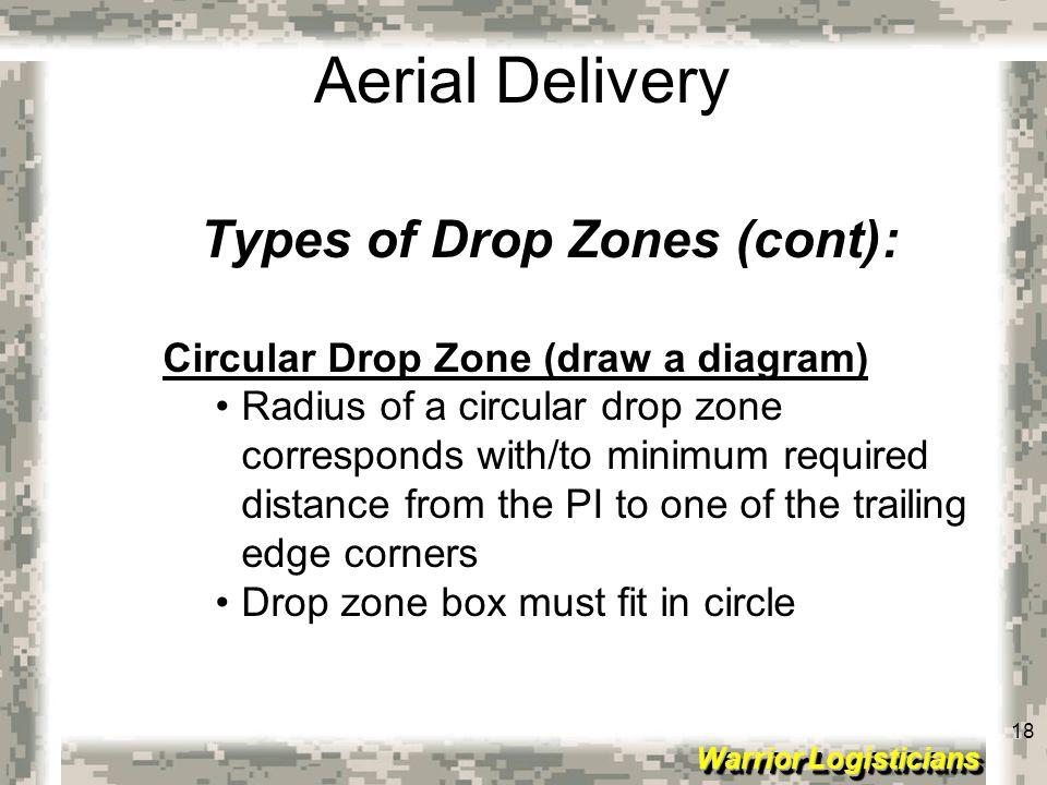 18 Warrior Logisticians 18 Aerial Delivery Types of Drop Zones (cont): Circular Drop Zone (draw a diagram) Radius of a circular drop zone corresponds
