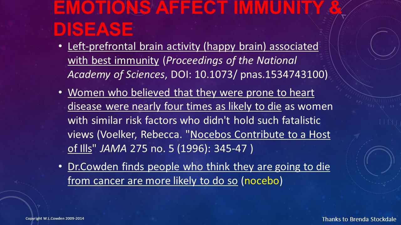 EMOTIONS AFFECT IMMUNITY & DISEASE Left-prefrontal brain activity (happy brain) associated with best immunity (Proceedings of the National Academy of Sciences, DOI: 10.1073/ pnas.1534743100) Women who believed that they were prone to heart disease were nearly four times as likely to die as women with similar risk factors who didn t hold such fatalistic views (Voelker, Rebecca.