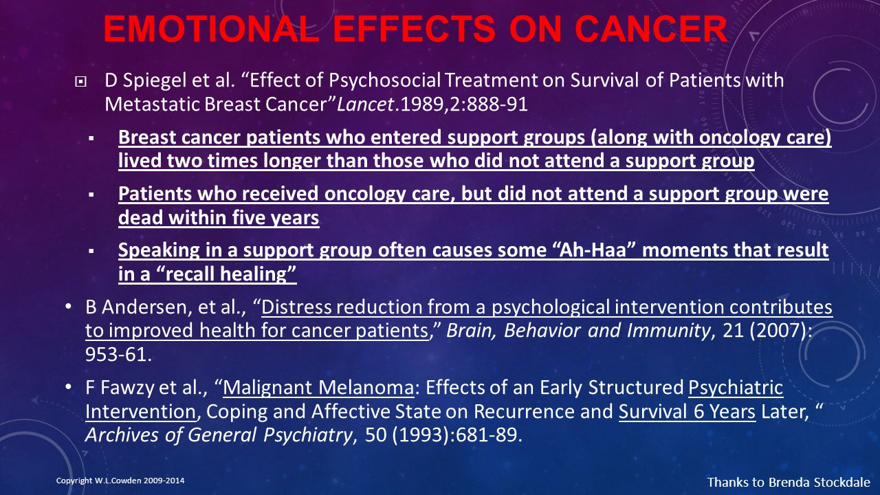EMOTIONAL EFFECTS ON CANCER  D Spiegel et al.