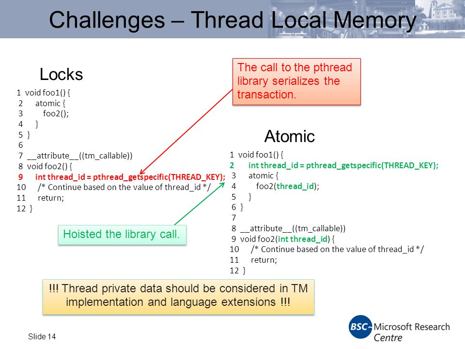 Slide 14 Challenges – Thread Local Memory Locks Atomic 1 void foo1() { 2 atomic { 3 foo2(); 4 } 5 } 6 7 __attribute__((tm_callable)) 8 void foo2() { 9 int thread_id = pthread_getspecific(THREAD_KEY); 10 /* Continue based on the value of thread_id */ 11 return; 12 } 1 void foo1() { 2 int thread_id = pthread_getspecific(THREAD_KEY); 3 atomic { 4 foo2(thread_id); 5 } 6 } 7 8 __attribute__((tm_callable)) 9 void foo2(int thread_id) { 10 /* Continue based on the value of thread_id */ 11 return; 12 } The call to the pthread library serializes the transaction.