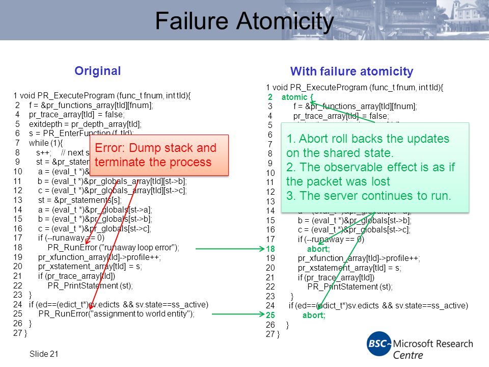 Slide 21 Failure Atomicity 1 void PR_ExecuteProgram (func_t fnum, int tId){ 2 f = &pr_functions_array[tId][fnum]; 4 pr_trace_array[tId] = false; 5 exitdepth = pr_depth_array[tId]; 6 s = PR_EnterFunction (f, tId); 7 while (1){ 8 s++; // next statement 9 st = &pr_statements_array[tId][s]; 10 a = (eval_t *)&pr_globals_array[tId][st->a]; 11 b = (eval_t *)&pr_globals_array[tId][st->b]; 12 c = (eval_t *)&pr_globals_array[tId][st->c]; 13 st = &pr_statements[s]; 14 a = (eval_t *)&pr_globals[st->a]; 15 b = (eval_t *)&pr_globals[st->b]; 16 c = (eval_t *)&pr_globals[st->c]; 17 if (--runaway == 0) 18 PR_RunError ( runaway loop error ); 19 pr_xfunction_array[tId]->profile++; 20 pr_xstatement_array[tId] = s; 21 if (pr_trace_array[tId]) 22 PR_PrintStatement (st); 23 } 24 if (ed==(edict_t*)sv.edicts && sv.state==ss_active) 25 PR_RunError( assignment to world entity ); 26 } 27 } 1 void PR_ExecuteProgram (func_t fnum, int tId){ 2 atomic { 3 f = &pr_functions_array[tId][fnum]; 4 pr_trace_array[tId] = false; 5 exitdepth = pr_depth_array[tId]; 6 s = PR_EnterFunction (f, tId); 7 while (1){ 8 s++; // next statement 9 st = &pr_statements_array[tId][s]; 10 a = (eval_t *)&pr_globals_array[tId][st->a]; 11 b = (eval_t *)&pr_globals_array[tId][st->b]; 12 c = (eval_t *)&pr_globals_array[tId][st->c]; 13 st = &pr_statements[s]; 14 a = (eval_t *)&pr_globals[st->a]; 15 b = (eval_t *)&pr_globals[st->b]; 16 c = (eval_t *)&pr_globals[st->c]; 17 if (--runaway == 0) 18 abort; 19 pr_xfunction_array[tId]->profile++; 20 pr_xstatement_array[tId] = s; 21 if (pr_trace_array[tId]) 22 PR_PrintStatement (st); 23 } 24 if (ed==(edict_t*)sv.edicts && sv.state==ss_active) 25 abort; 26 } 27 } Original With failure atomicity Error: Dump stack and terminate the process Error: Dump stack and terminate the process 1.