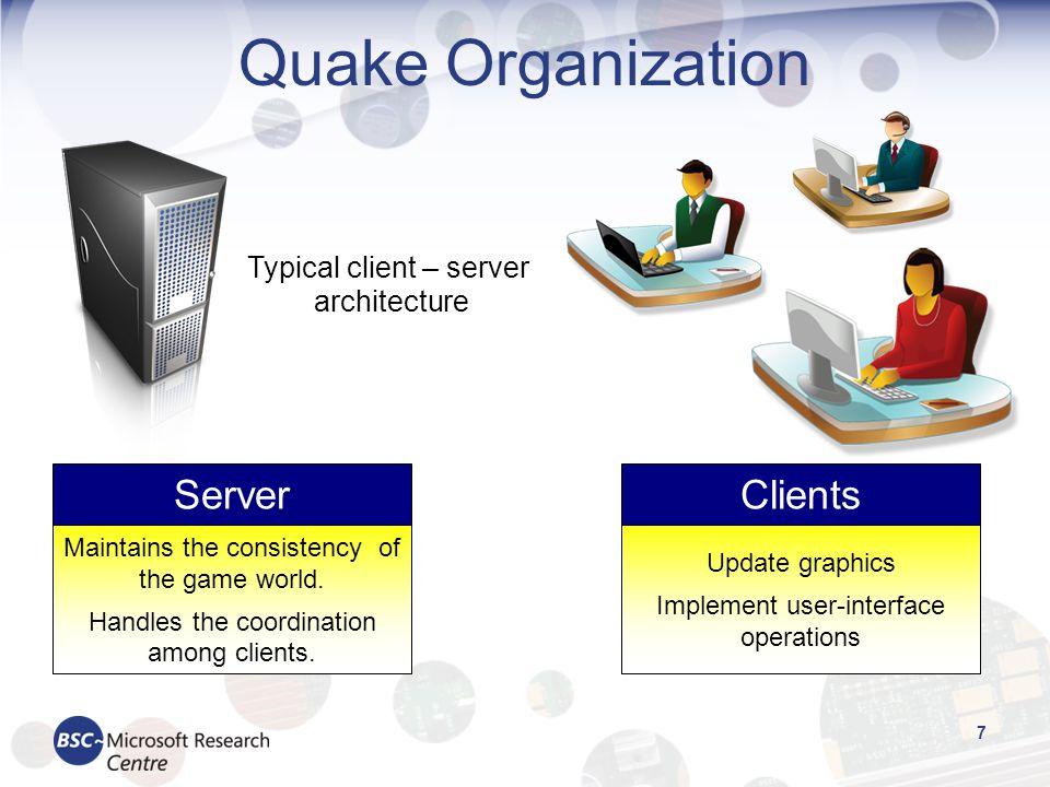 28 QuakeTM Characteristics 27.600 lines of code.49 files.