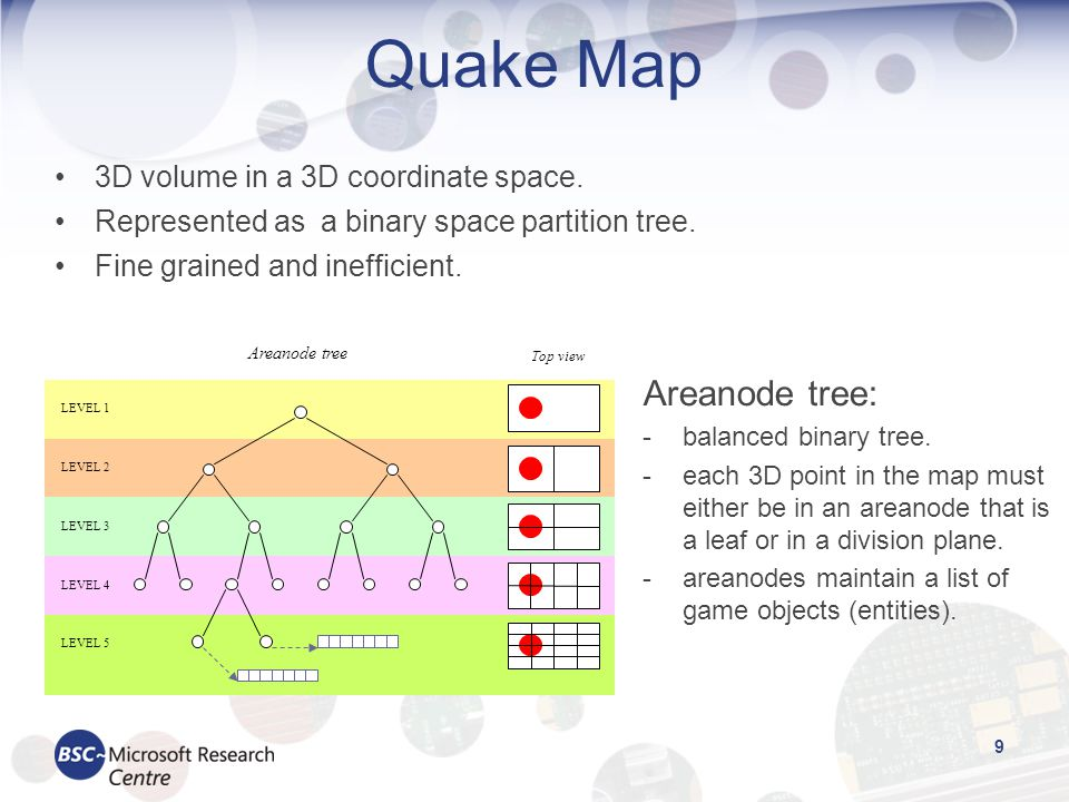30 Questions? Thank you! Download QuakeTM www.bscmsrc.eu
