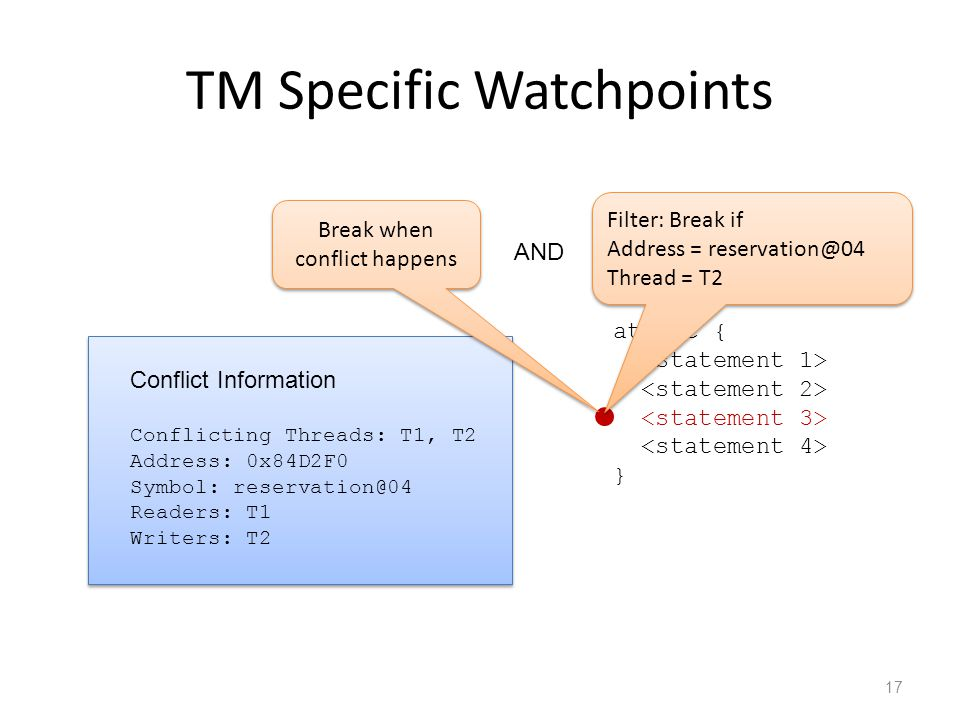 TM Specific Watchpoints 17 atomic { } Conflict Information Conflicting Threads: T1, T2 Address: 0x84D2F0 Symbol: reservation@04 Readers: T1 Writers: T2 Break when conflict happens Filter: Break if Address = reservation@04 Thread = T2 Filter: Break if Address = reservation@04 Thread = T2 AND