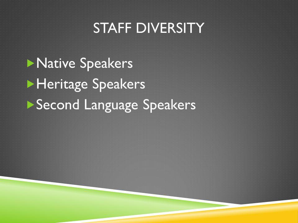 STAFF DIVERSITY  Native Speakers  Heritage Speakers  Second Language Speakers