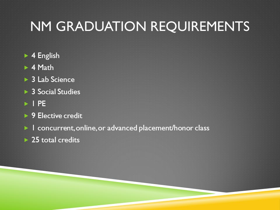 NM GRADUATION REQUIREMENTS  4 English  4 Math  3 Lab Science  3 Social Studies  1 PE  9 Elective credit  1 concurrent, online, or advanced placement/honor class  25 total credits