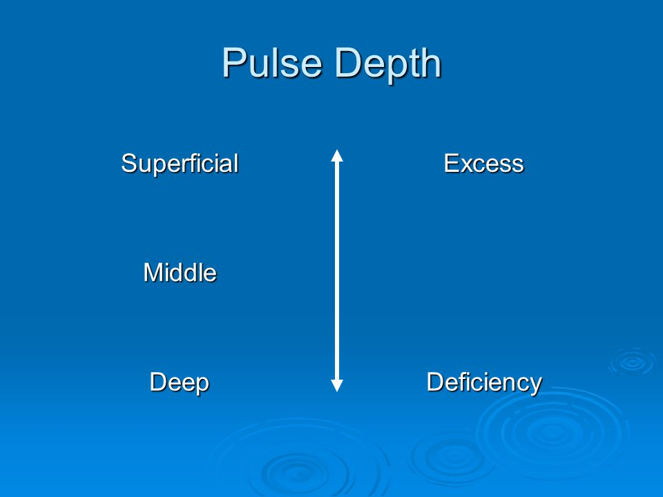 Pulse Depth Superficial Middle DeepExcessDeficiency