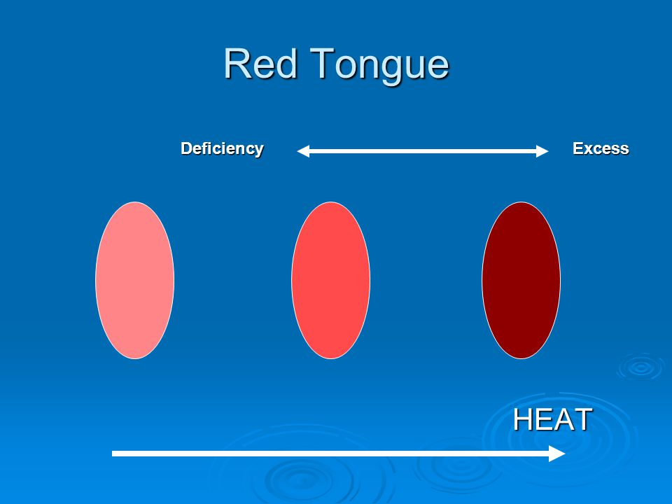 Red Tongue HEAT DeficiencyExcess