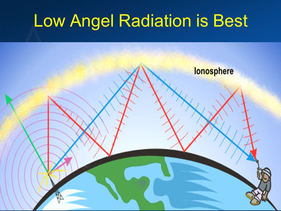 Low Angel Radiation is Best