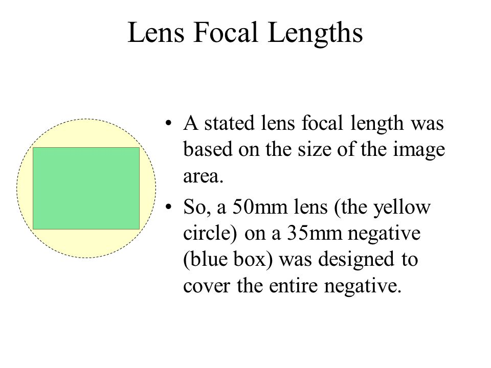 Lens Focal Lengths A stated lens focal length was based on the size of the image area.
