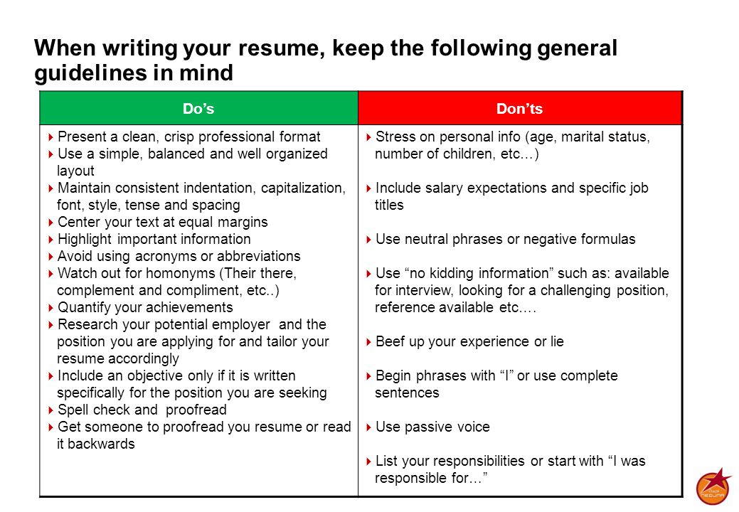 When writing your resume, keep the following general guidelines in mind Do'sDon'ts  Present a clean, crisp professional format  Use a simple, balanced and well organized layout  Maintain consistent indentation, capitalization, font, style, tense and spacing  Center your text at equal margins  Highlight important information  Avoid using acronyms or abbreviations  Watch out for homonyms (Their there, complement and compliment, etc..)  Quantify your achievements  Research your potential employer and the position you are applying for and tailor your resume accordingly  Include an objective only if it is written specifically for the position you are seeking  Spell check and proofread  Get someone to proofread you resume or read it backwards  Stress on personal info (age, marital status, number of children, etc…)  Include salary expectations and specific job titles  Use neutral phrases or negative formulas  Use no kidding information such as: available for interview, looking for a challenging position, reference available etc….