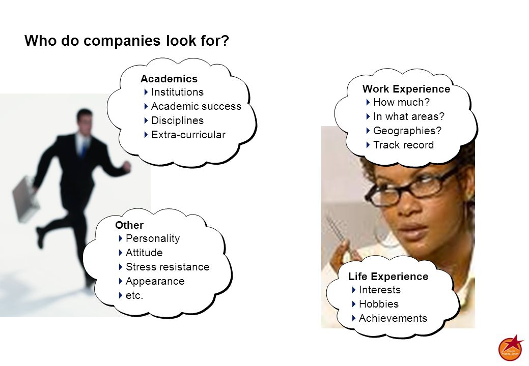 Who do companies look for? Work Experience  How much?  In what areas?  Geographies?  Track record Life Experience  Interests  Hobbies  Achievem