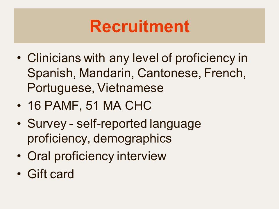 References Institute of Medicine.