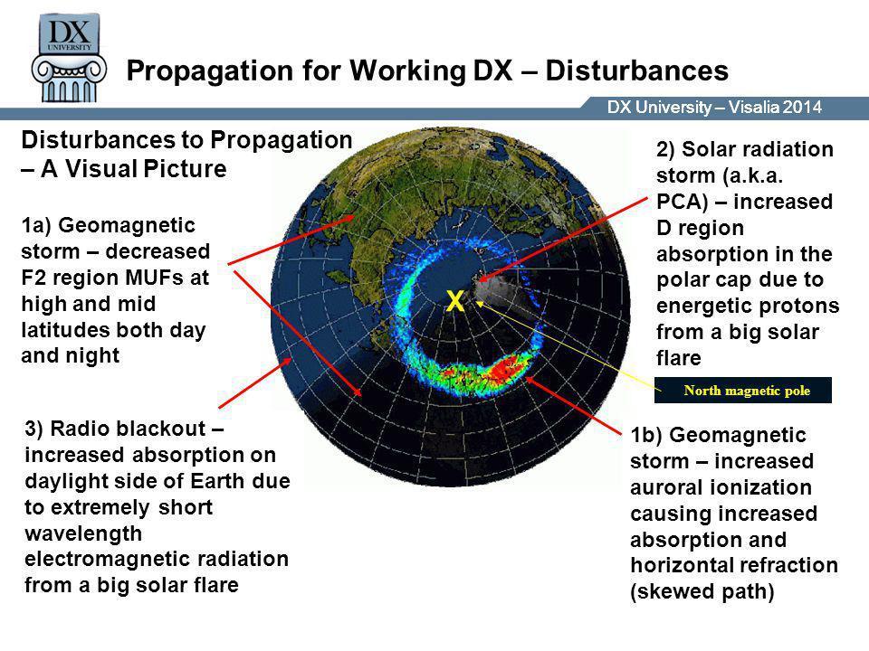 DX University – Visalia 2014DX University – Visalia 201 Propagation for Working DX – Disturbances 2) Solar radiation storm (a.k.a.
