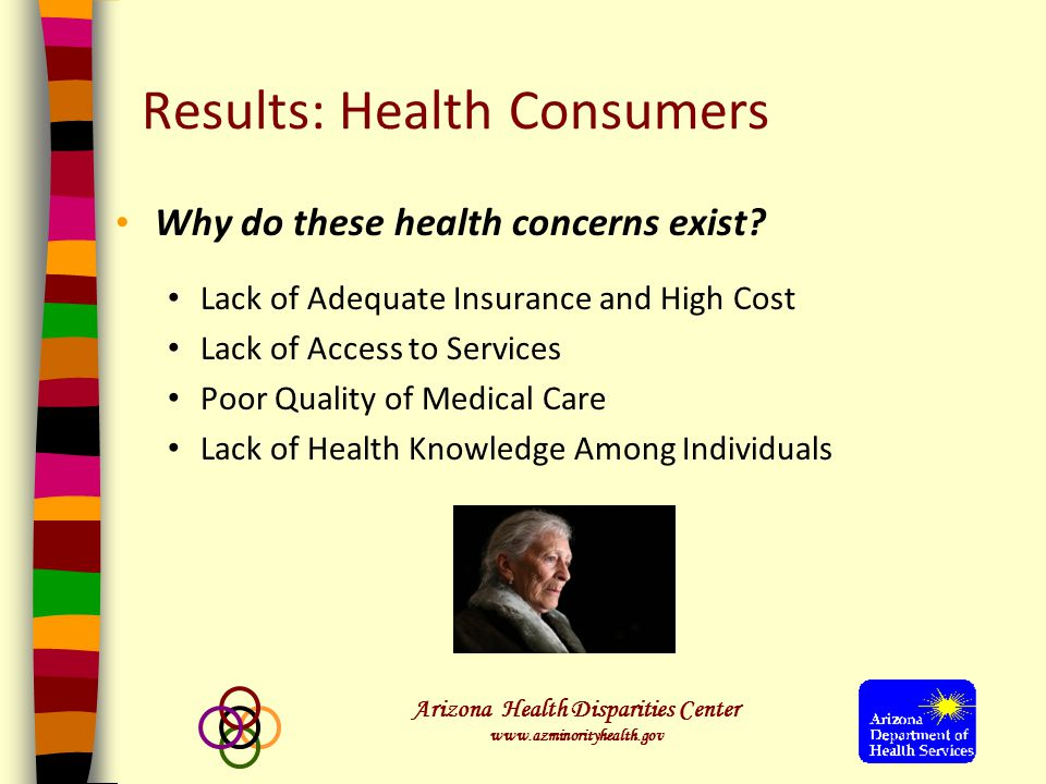 Arizona Health Disparities Center www.azminorityhealth.gov Results: Health Consumers Why do these health concerns exist.