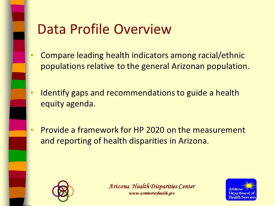 Arizona Health Disparities Center www.azminorityhealth.gov Methods Analyzed available health disparities and health indicator definitions.