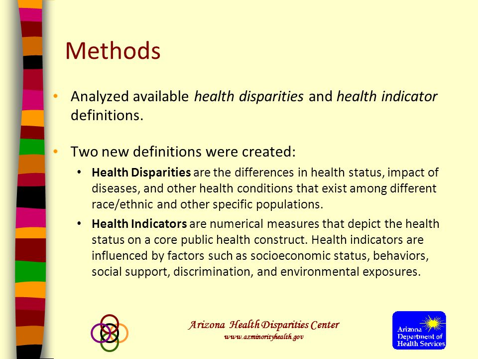 Arizona Health Disparities Center www.azminorityhealth.gov Methods (cont.) 1 st phase: Engage and obtain support from ADHS' offices 2 internal focus groups (August 2009) Identified a health indicator list for each racial/ethnic population Committed to data sharing 2 nd phase: Engage health & social services providers 5 external focus groups (Oct-Dec 2009) Clearly state in own words – causes, impacts and solutions of health disparities Served as liaisons to communities