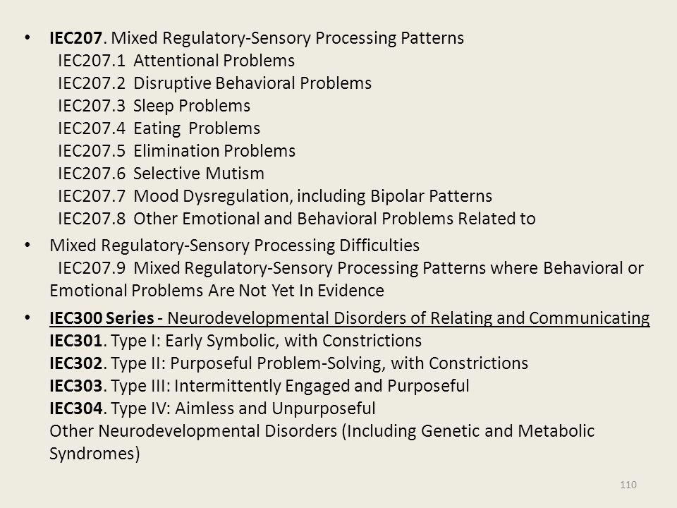 IEC207.