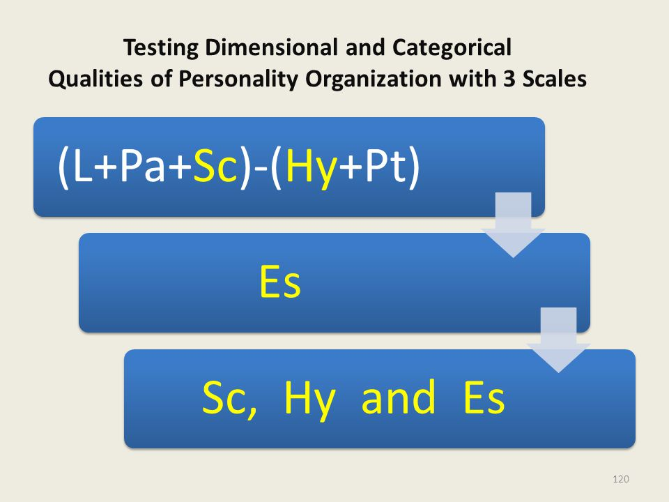 Testing Dimensional and Categorical Qualities of Personality Organization with 3 Scales (L+Pa+Sc)-(Hy+Pt)Es Sc, Hy and Es 120