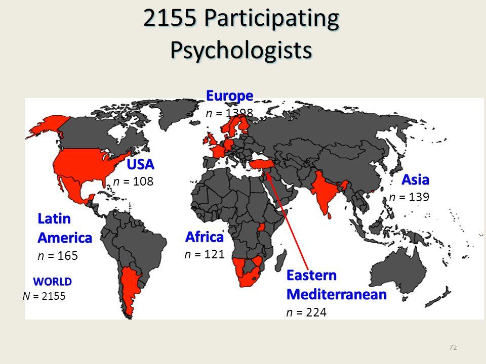 USA n = 108 Europe n = 1398 Africa Africa n = 121 EasternMediterranean n = 224 Asia n = 139 LatinAmerica n = 165 2155 Participating Psychologists WORLD N = 2155 72