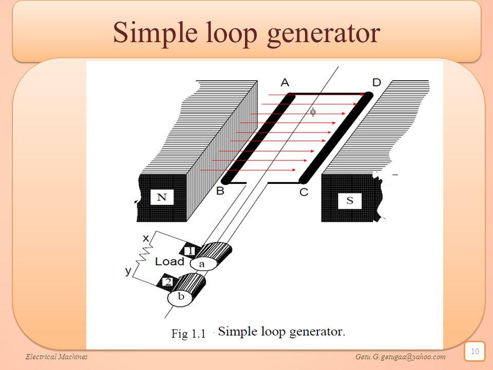 Simple loop generator Electrical Machines Getu.G:getugaa@yahoo.com 10 Fig 1.1