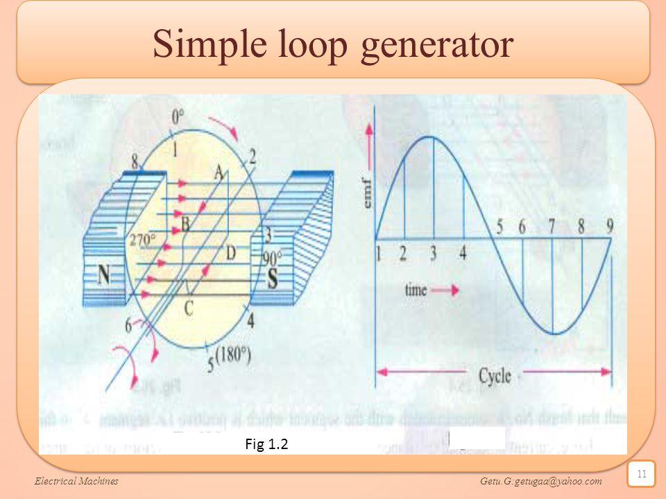 Simple loop generator Electrical Machines Getu.G:getugaa@yahoo.com 11 Fig 1.2