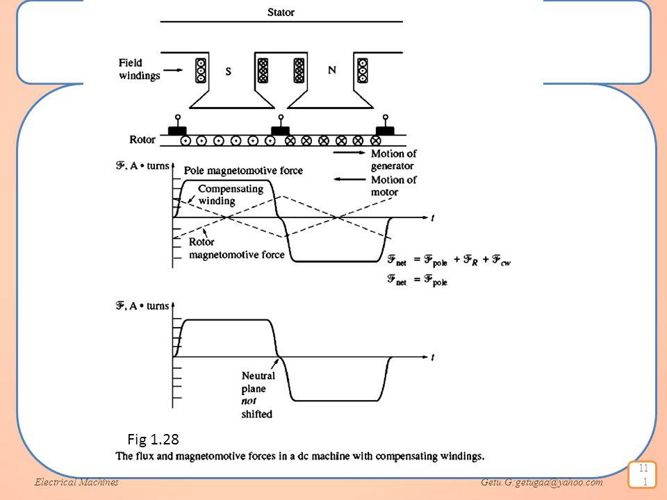 Simplex lap winding Electrical Machines Getu.G:getugaa@yahoo.com 111 Fig 1.28