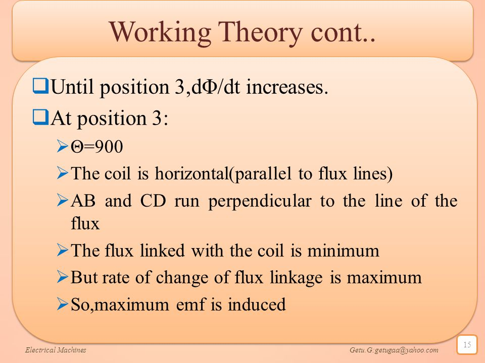 Working Theory cont..  Until position 3,dΦ/dt increases.  At position 3:  Θ=900  The coil is horizontal(parallel to flux lines)  AB and CD run pe