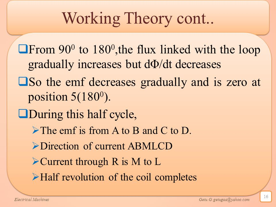 Working Theory cont..  From 90 0 to 180 0,the flux linked with the loop gradually increases but dΦ/dt decreases  So the emf decreases gradually and