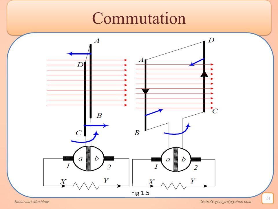 Commutation Electrical Machines Getu.G:getugaa@yahoo.com 24 Fig 1.5