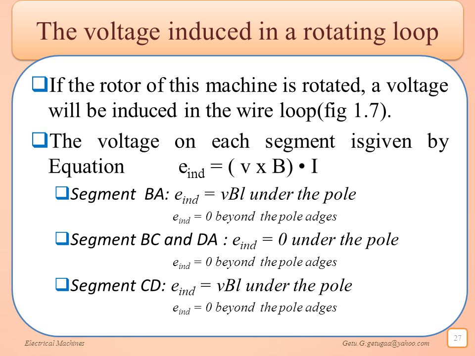 The voltage induced in a rotating loop  If the rotor of this machine is rotated, a voltage will be induced in the wire loop(fig 1.7).  The voltage o
