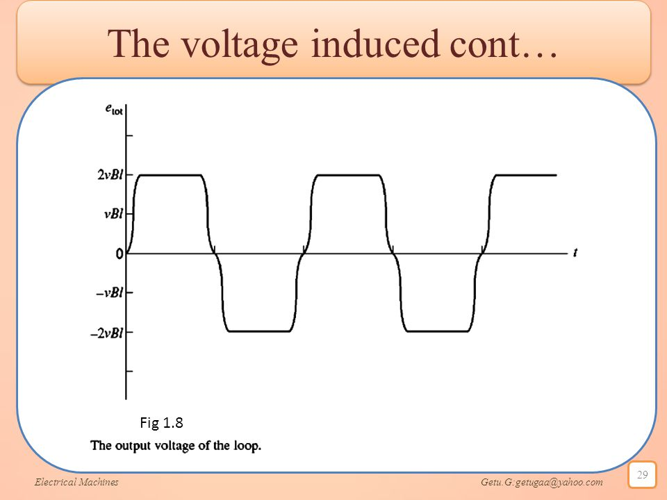 The voltage induced cont… Electrical Machines Getu.G:getugaa@yahoo.com 29 Fig 1.8