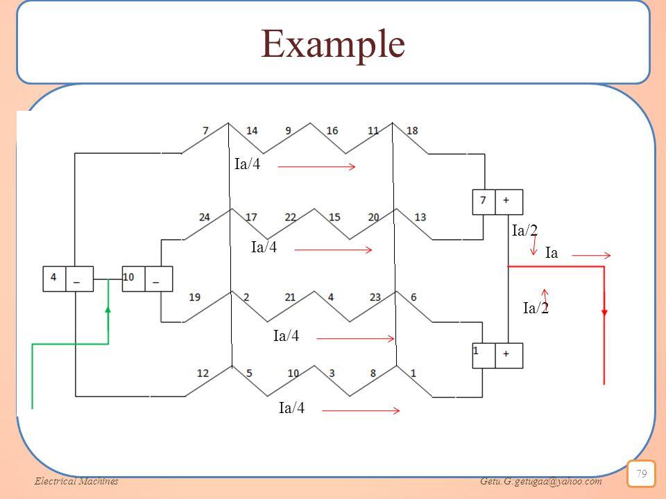 Example Electrical Machines Getu.G:getugaa@yahoo.com 79 Ia/4 Ia Ia/2 Ia/4