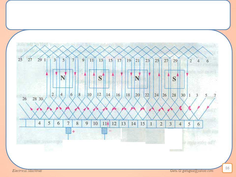 Electrical Machines Getu.G:getugaa@yahoo.com 86